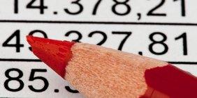 Roter Stift auf Blatt mit Zahlenreihen; Nahaufnahme
