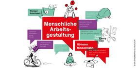 Menschliche Arbeitsgestaltung: Debattengrafik zu guter Arbeit