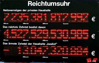 Reichtumsuhr in Frankfurt am Main