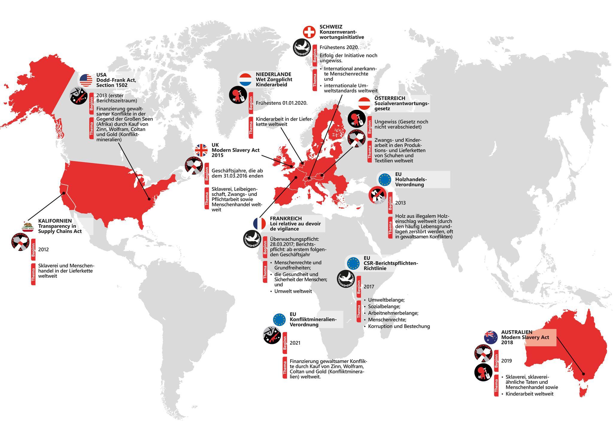 Ländervergleich: Welche Lieferkettengesetze gibt es schon?