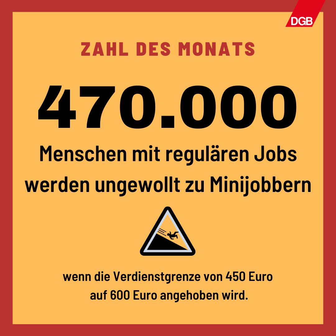 Text: Zahl des Monats: 450.000 Menschen mit regulären Jobs werden ungewollt zu Minijopbbern, wenn die Verdienstgrenze von 450 auf 600 Euro angehoben wird