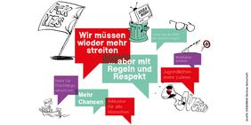 Grafik zur Diskussion über Demokratie und Zusammenhalt im DGB-Zukunftsdialog