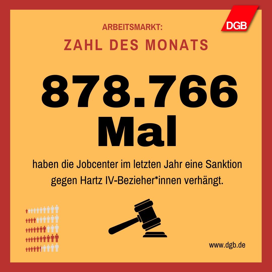 Text: Zahl des Monats - 878.766 Mal haben Jobcenter im letzten Jahr eine Sanktion gegen Hartz IV-Bezieher*innen verhängt
