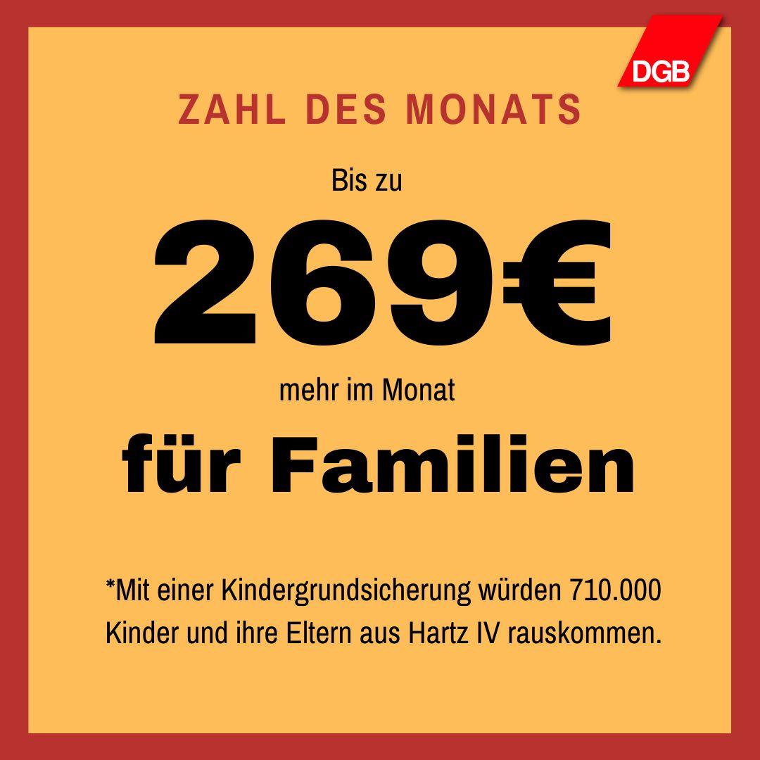 Text: Zahl des Monats - Bis zu 269 Euro mehr im Monat für Familien: Mit einer Kindergrundsicherung würden 710.000 Kinder und ihre Eltern aus Hartz IV rauskommen