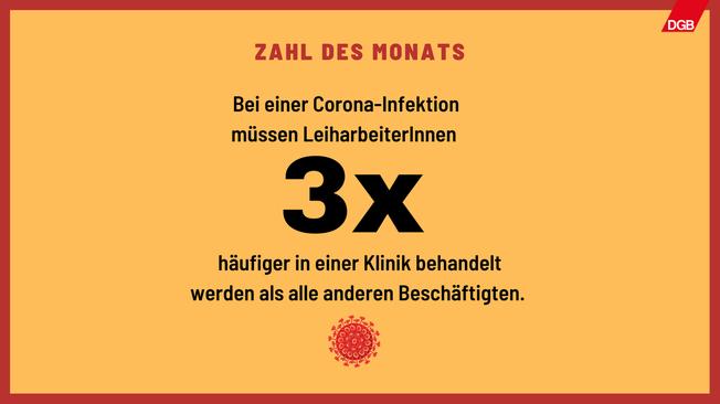 ErntehelferInnen sind dreimal häufiger mit Corona in der Klinik