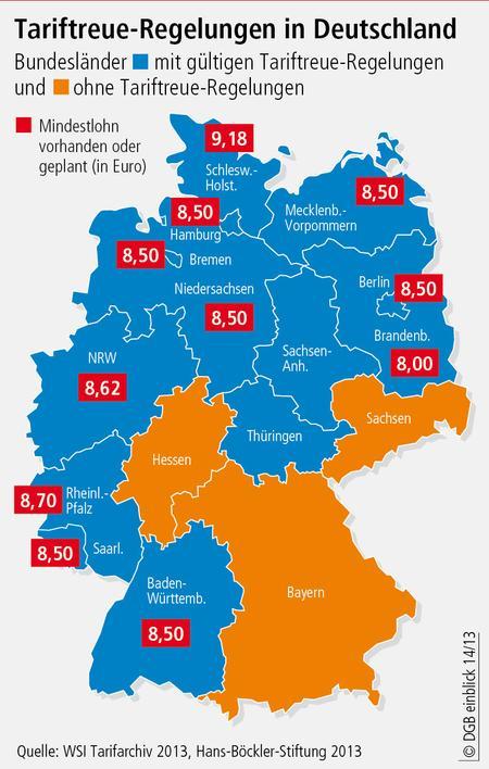 Vergabe in Deutschland