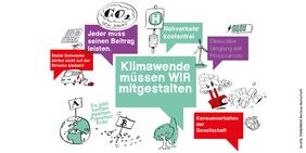 Energiewende und Klimawandel: So diskutieren Teilnehmer/innen am DGB-Zukunftsdialog