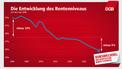 einblick Grafiken 15/2016