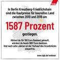 Social Media Kachel Bodenpreise in den Bundesländern: In Berlin Kreuz-berg-Friedrichshain sind die Kaufpreise für baureifes Land zwischen 2010 und 2019 um 1587 Prozent gestiegen.