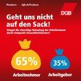GKV-Parität Kampagnenkachel: Geht uns nicht auf den Sack!