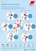 """Infografiken """"Zahlen und Fakten zum öffentlichen Dienst der Bundesländer"""""""